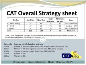 PDF NMAT PAPERS QUESTION