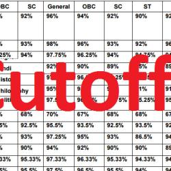 MBA CET cutoffs