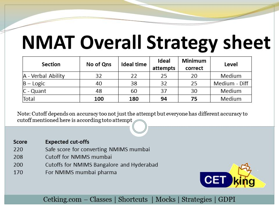 1-nmat-overall-strategy