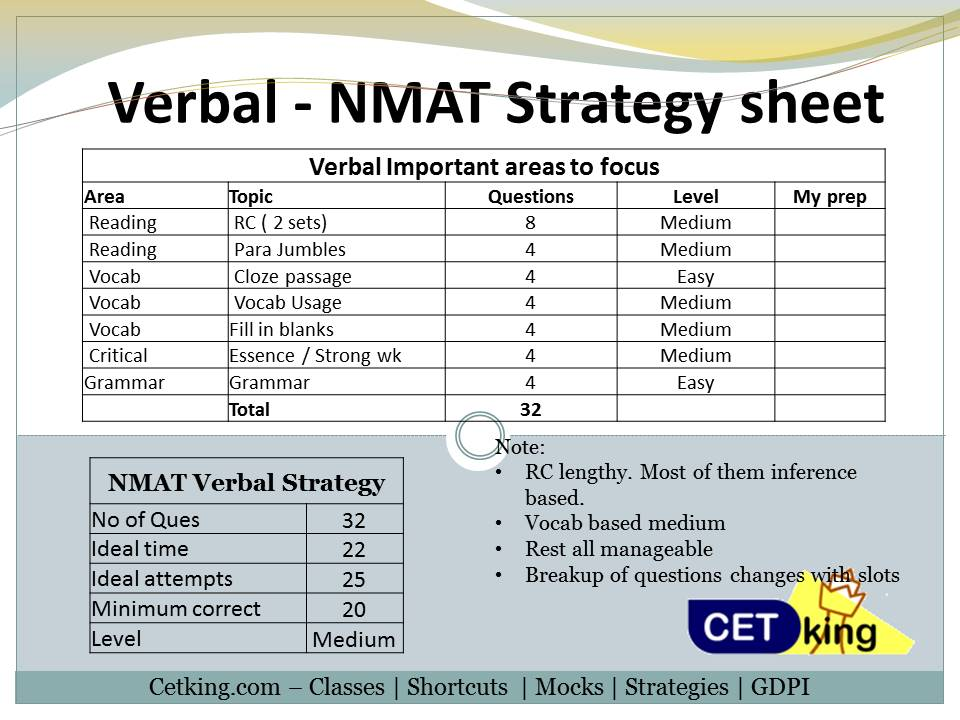 Nmat results post mortem gpkafunda com download lengkap for Window 3 nmat