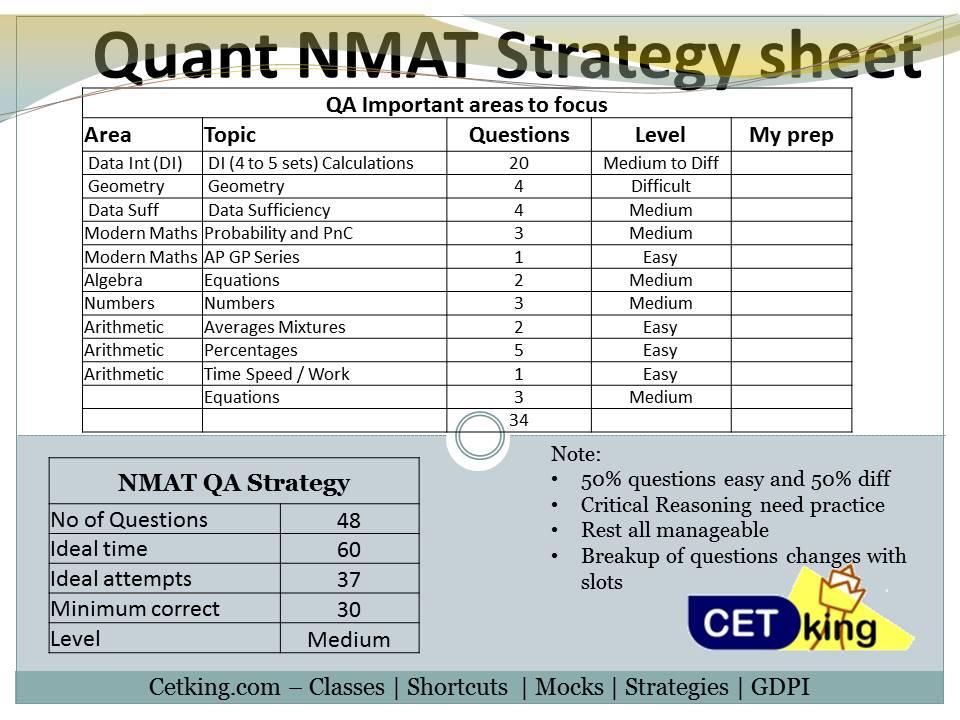 4-nmat-quant-strategy