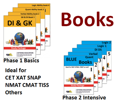 Complete Study package for CET plus all exams